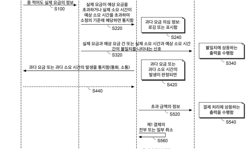 택시 모빌리티 플랫폼 특허